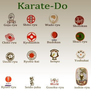 Escolas do Karatê-Dô